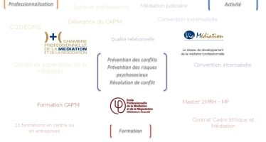 Portage salarial : PEE-Perco et médiation professionnelle, les thèmes d'une conférence à Annecy